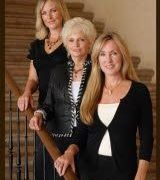 Kennington Group, Real Estate Agent in San Marcos, CA