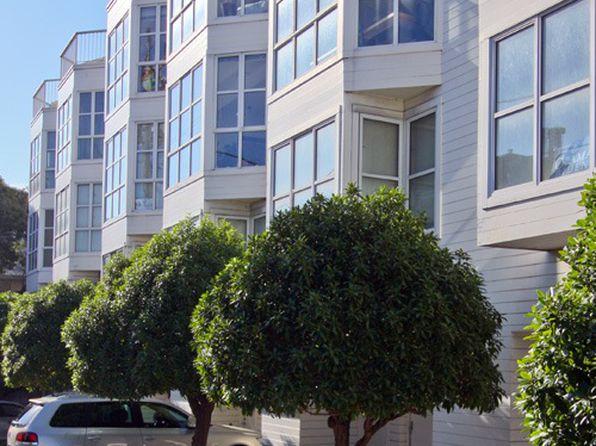 670 Grand View Ave, San Francisco, CA