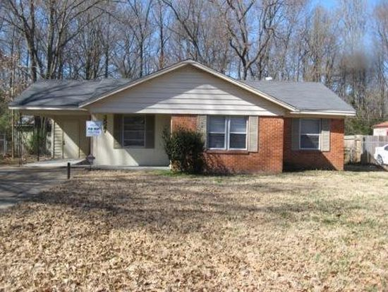 3527 Madewell St, Memphis, TN 38127