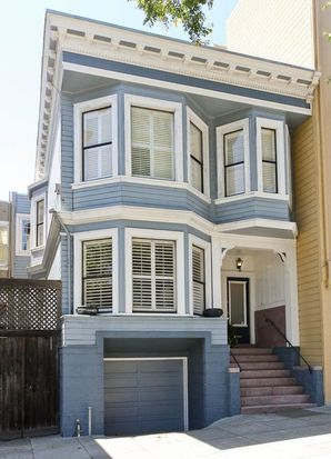 245 Arguello Blvd, San Francisco, CA 94118