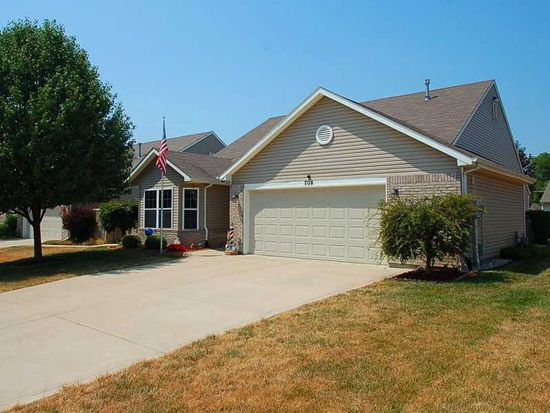 708 Treeview Cir, Avon, IN 46123