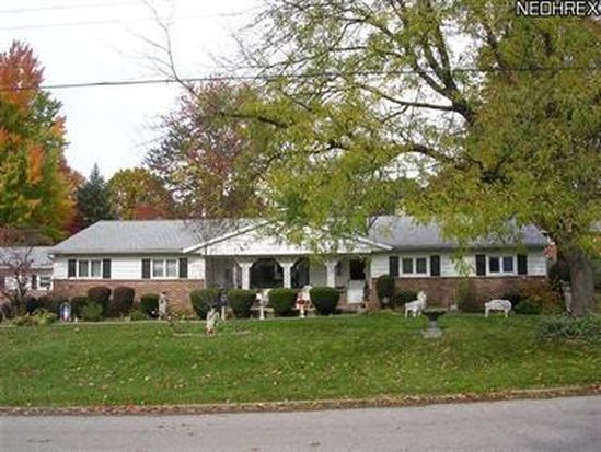 8419 Old Farm Trl NE, Warren, OH 44484