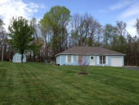 3716 S Westmont Ave, Bloomington, IN 47403