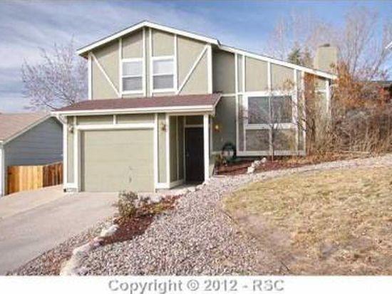 7525 Churchwood Cir, Colorado Springs, CO 80918