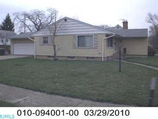 2858 Astor Ave, Columbus, OH 43209