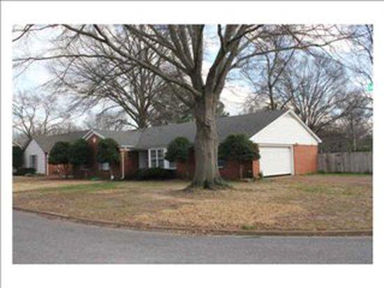 5823 Macleod Dr, Memphis, TN 38119
