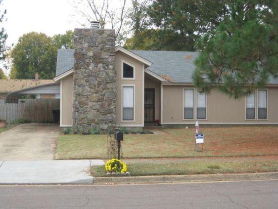 6847 Sprucehill Dr, Memphis, TN 38135