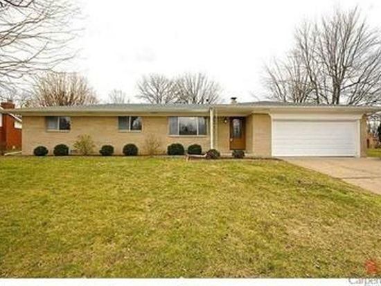 313 Beechview Ln, Indianapolis, IN 46217
