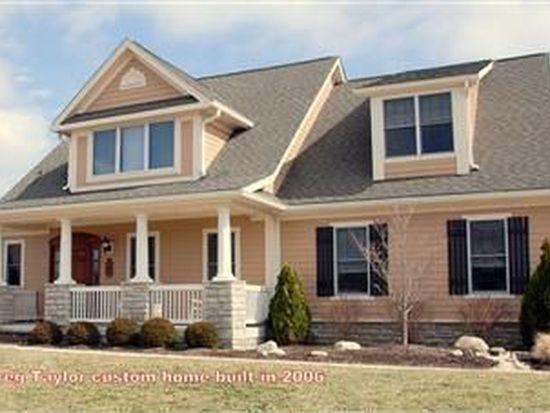 1608 Turfland Blvd S, Beavercreek Township, OH 45385