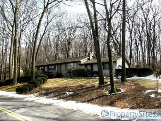 102 Greenwood Dr, Temple, PA 19560