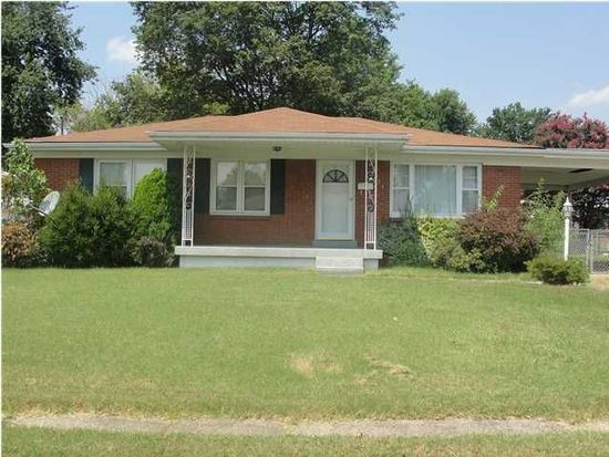 2311 Thurman Dr, Shively, KY 40216