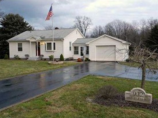 932 Old State Rd, New Castle, PA 16101