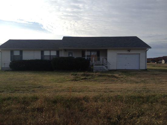 19602 E 470 Rd, Claremore, OK 74019