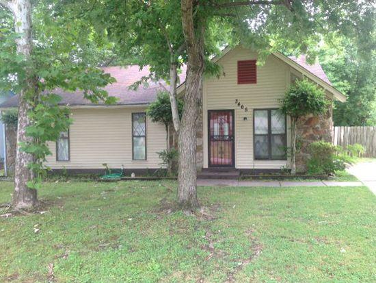 3465 Meier Dr, Memphis, TN 38118