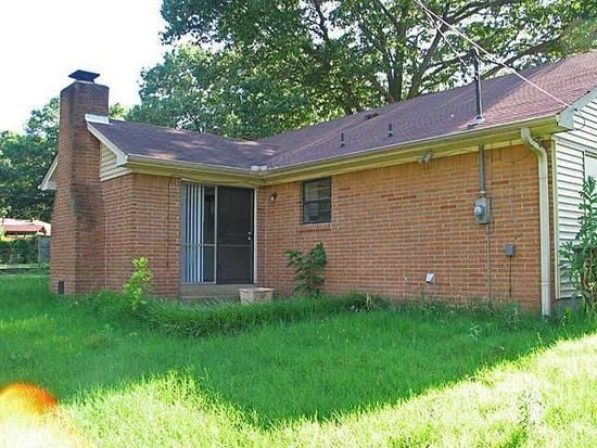 1450 Gillham Cv, Memphis, TN 38134