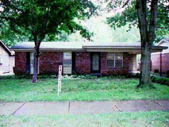 1178 Theodore St, Memphis, TN 38122