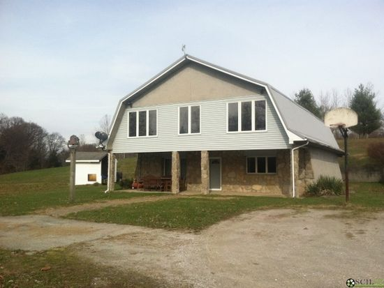 3536 W Railroad Rd, Holton, IN 47023