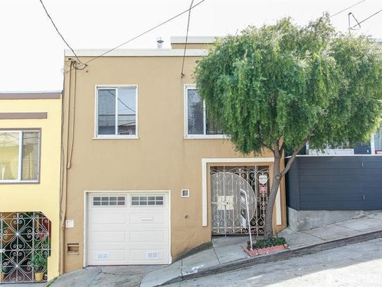 15 Putnam St, San Francisco, CA 94110