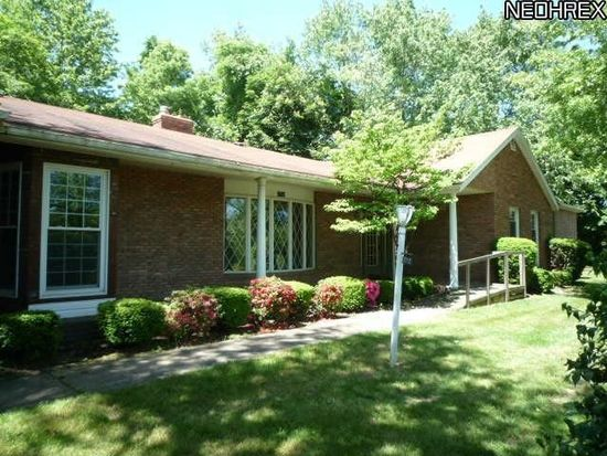 1712 Southeast Ave, Tallmadge, OH 44278