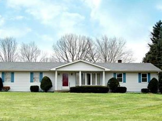2870 Northview Rd, Uniontown, OH 44685
