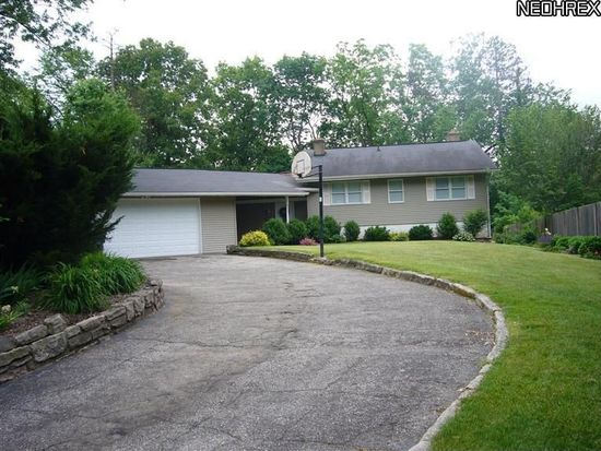 1144 Linmar Dr, Canton, OH 44720