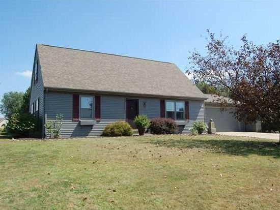 4316 East Ave, Anderson, IN 46013