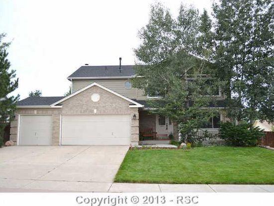 3615 Richmond Dr, Colorado Springs, CO 80922