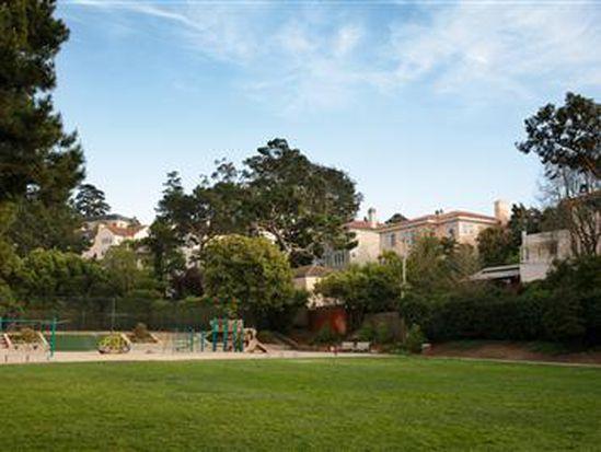 70 Terrace Dr, San Francisco, CA 94127