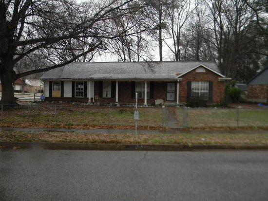 5176 Drexel Ave, Memphis, TN 38135