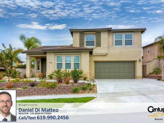 Loans near  Carmel Ave, Chula Vista CA