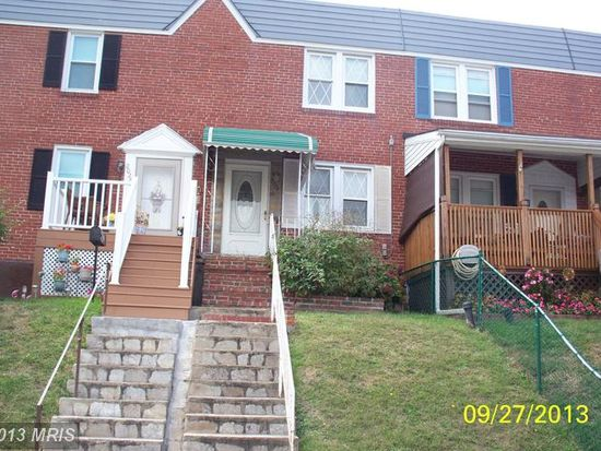 2024 Grinnalds Ave, Baltimore, MD 21230