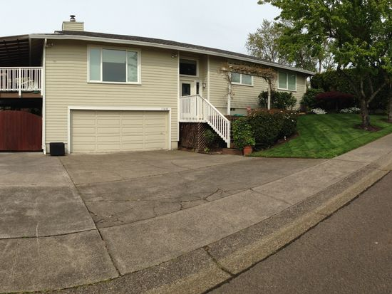 11633 SE 64th Ave, Milwaukie, OR 97222