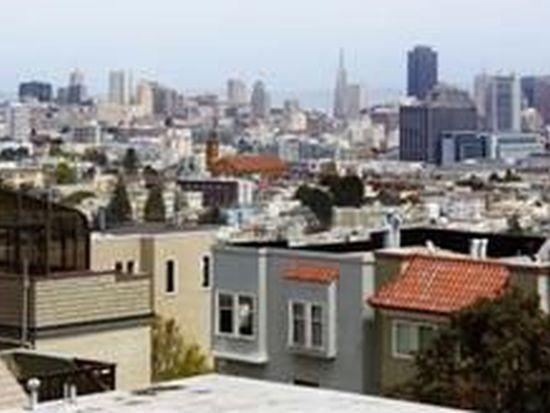 27 Buena Vista Ter, San Francisco, CA 94117
