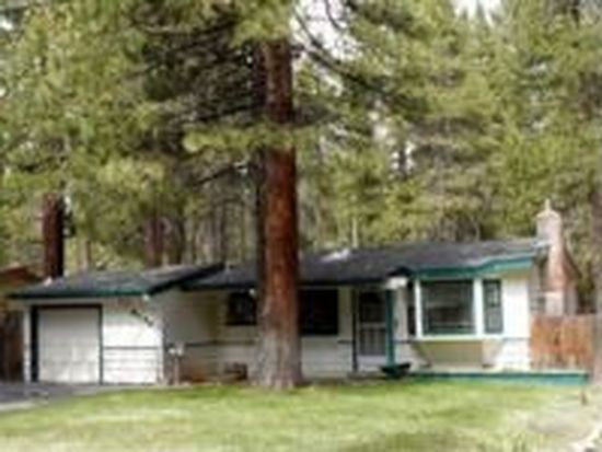 2175 Royal Ave, South Lake Tahoe, CA 96150