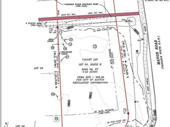 null bed null bath Vacant Land at 5301 Westminster Dr Austin, TX, 78723 is for sale at 195k - 1 of 5