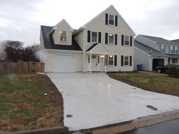Virginia Beach Va Property Tax Rate
